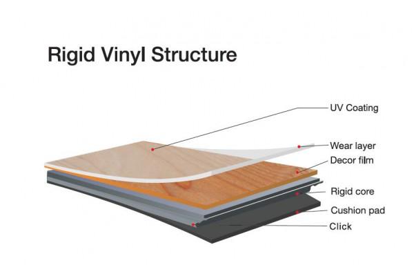 Rigid LVT Structure
